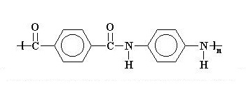 Poliamida resistencia quimica