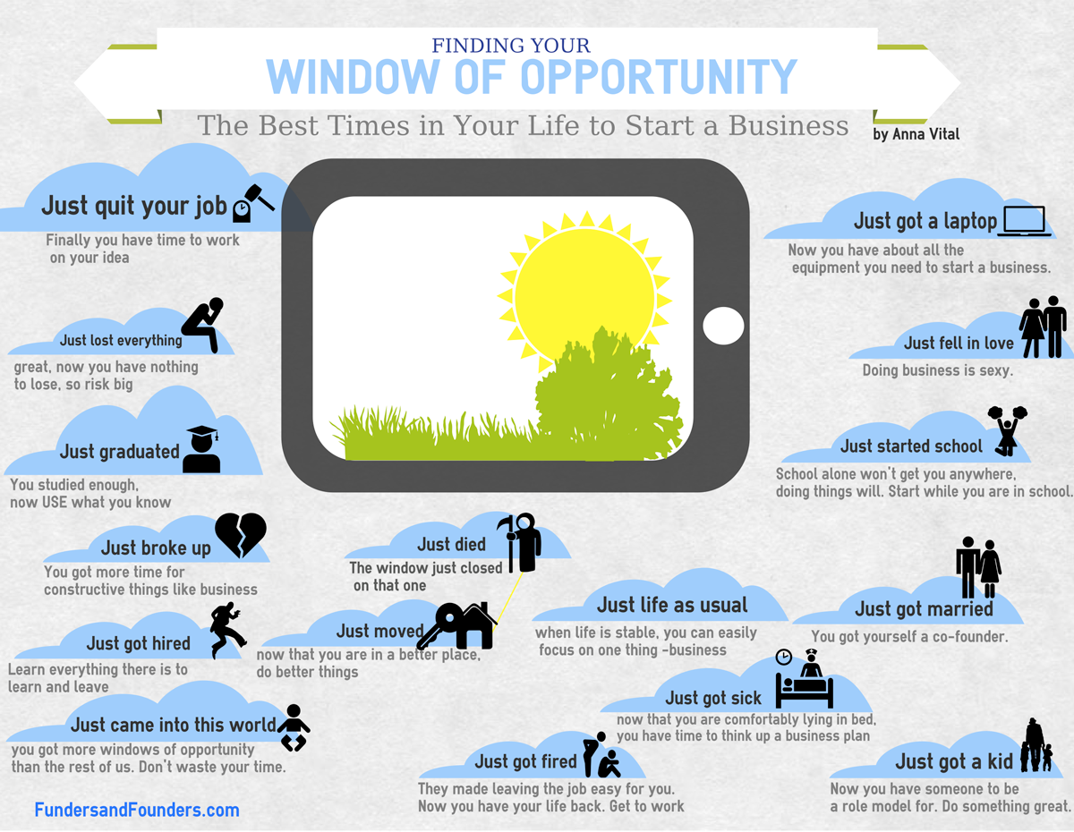 Why this is the best time to start a business infographic for Window of opportunity