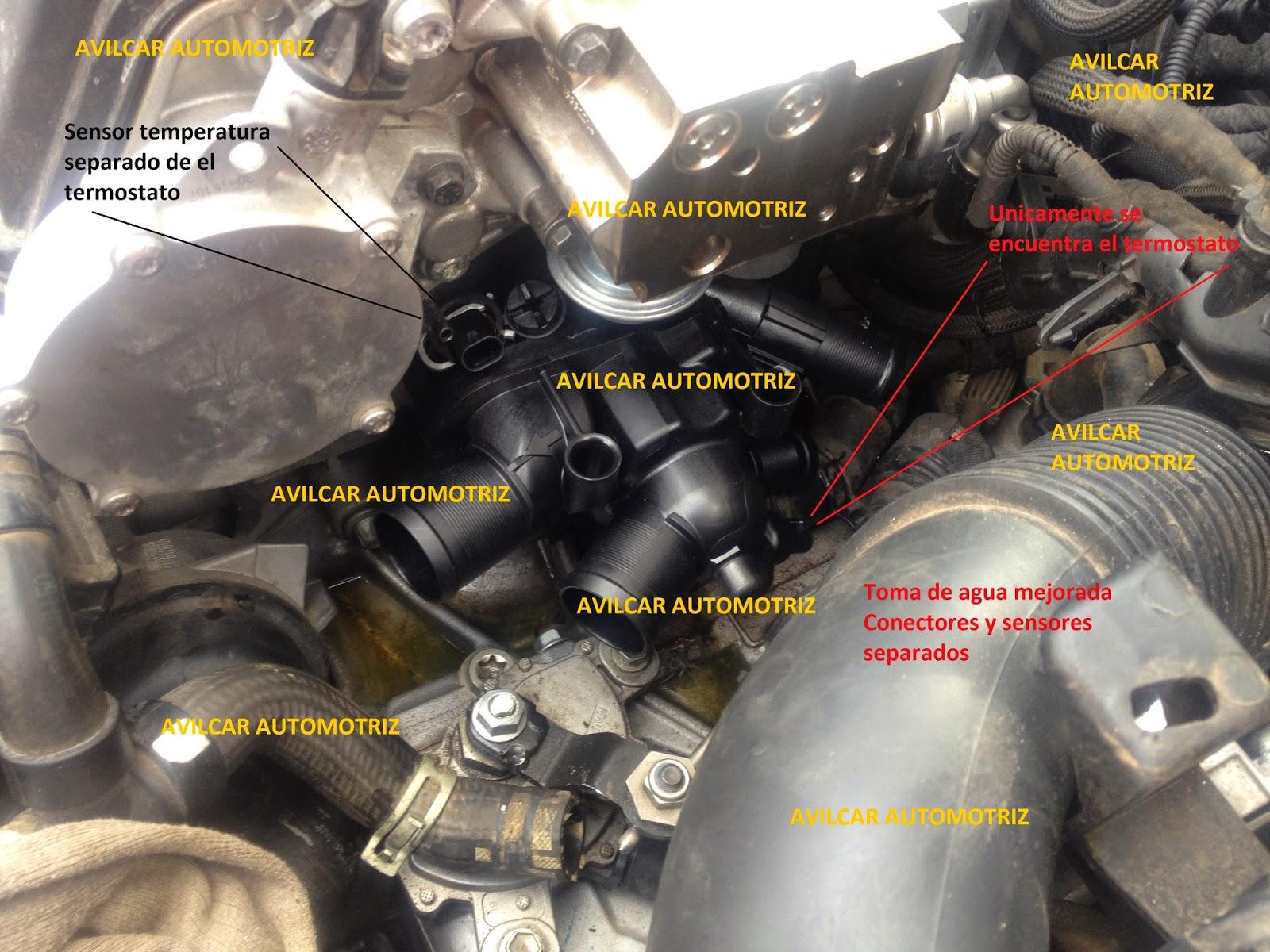 Mecanica automotriz facil cursos aprender mecanica avilcar for Clases de termostatos
