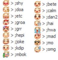 Emoticons Chat Facebook