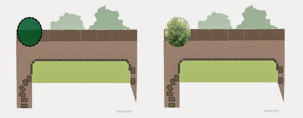 Mother Nature's Backyard - A Water-wise Garden: Designing Your New on