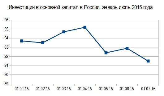 социальные инвестиции в компании газпром на 2015 год селяни, які