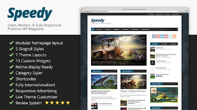 Speedy, Responsive Magazine Wordpress Theme