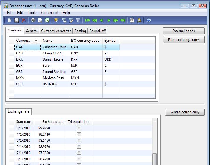 Microsoft Dynamics Ax Currency Setup In Dynamics Ax 2009