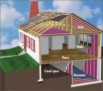 How Effictive Is Reflective Insulation For Metal Buildings