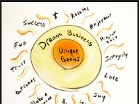 Bisnis Impian Seorang Pengusaha Baru