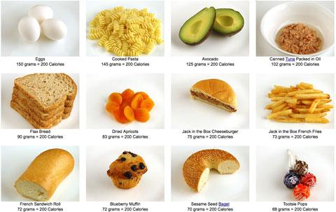 Los productos las grasas que queman rápidamente para el adelgazamiento rápido