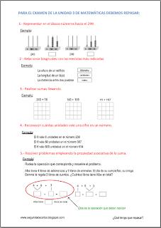 http://primerodecarlos.com/SEGUNDO_PRIMARIA/octubre/Unidad_3/programacion/indicaciones/inidicaciones_mates.pdf