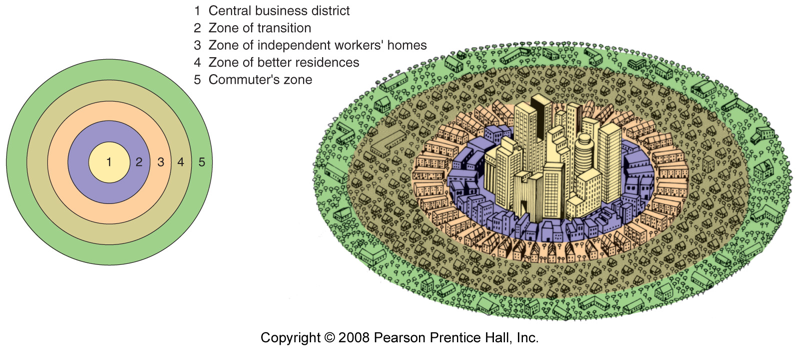 an analysis of the settlement patterns and the burgess plan against the hoyt plan Both the von thunen and burgess models consist of a circular pattern of ring-shaped zones that are designated based upon their value, significance, and accessibility to the central business/market areas of a settlement.