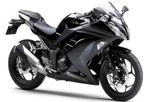 New Kawasaki Ninja 250 Fi 2014