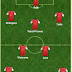 Team Previews - Southampton