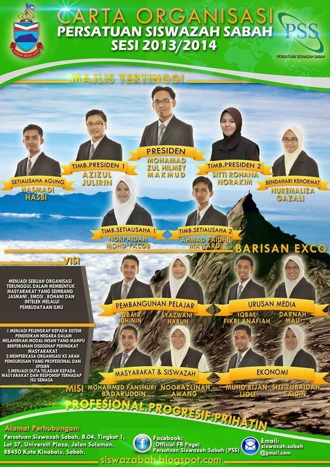 Organisasi PSS 2013/2014