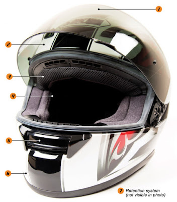 KNOW YOUR MOTORCYCLE HELMET'S ANATOMY