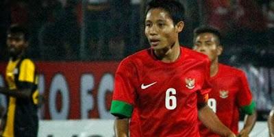Profil Evan Dimas