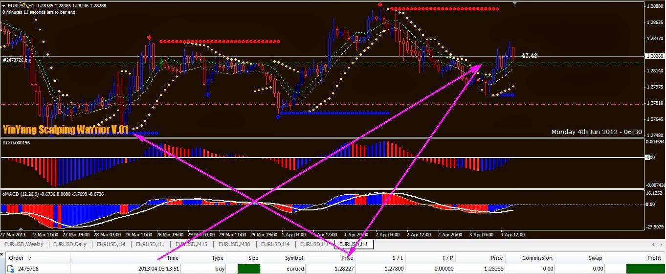 Us forex trader