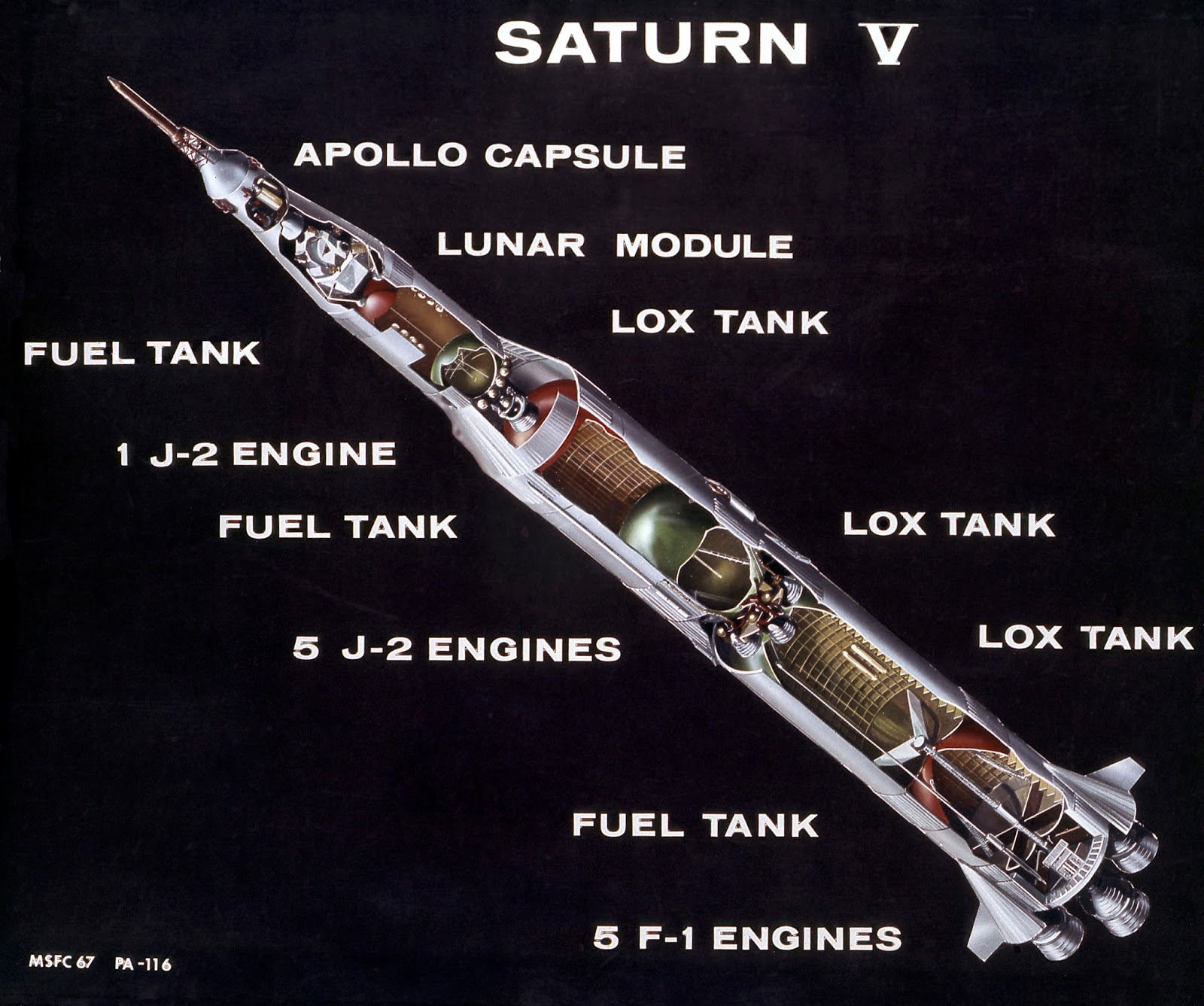 Spaceflight History: What If Apollo Astronauts Could Not ...