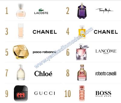 2013 hangi parfüm alayım