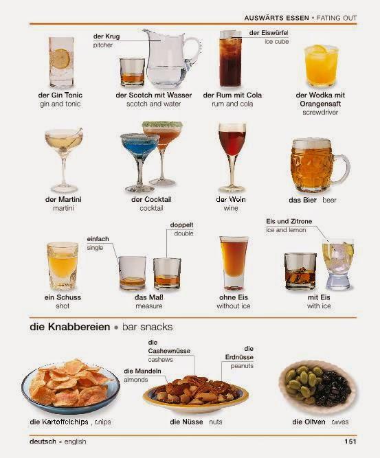 Fantastisch Getränke Auf Englisch Bilder - Innenarchitektur ...