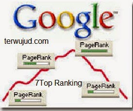 Pagerank-Blog-Website