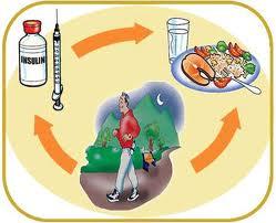 symptome diabète type 2
