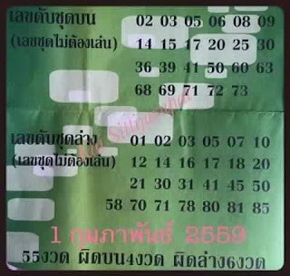Direct Sets and  Cut Digit Thailand Lottery