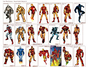 Iron Man's suit is fantastic and can suit (WOCKA WOCKA) any need he needs.