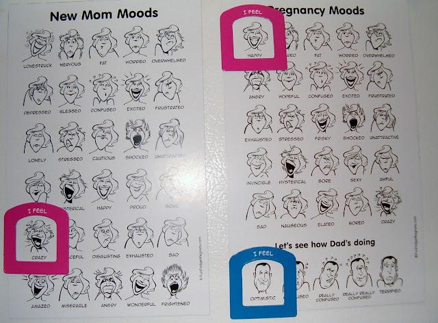 Ne w Mom Mood & Pregnancy Mood
