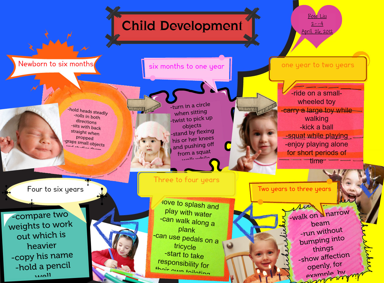child development 0 19 years Learn if your child is on-track with this overview of the stages of childhood development and important milestones from birth to 5 years.
