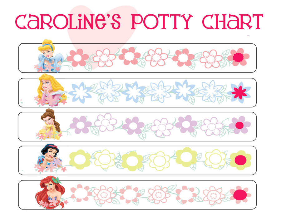 Unforgettable image with free printable potty chart