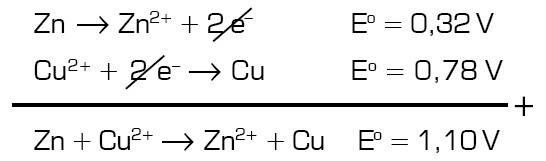 Reaksi Redoks Sel Elektrokimia Elektrolisis Volta Korosi Bilangan Oksidasi