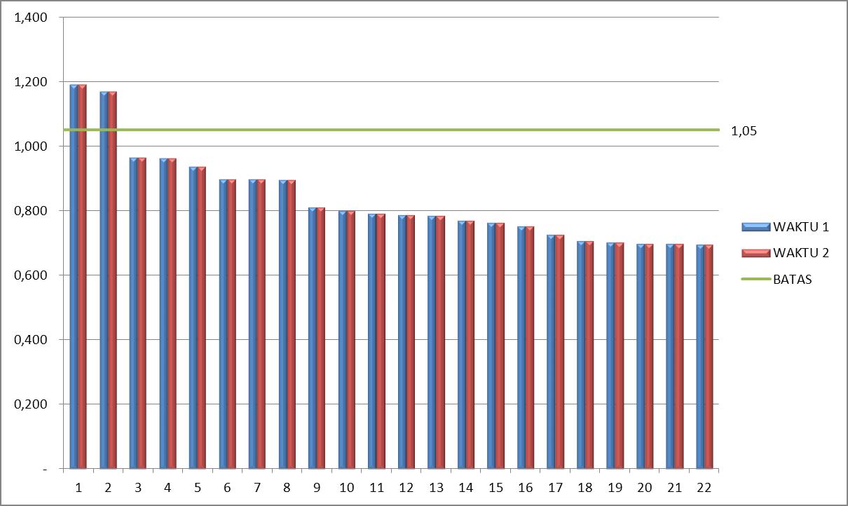 Menambah garis horisontal pada grafik batang excel mengingat kurang lebih seperti ini mungkin maksud beliau ccuart Image collections