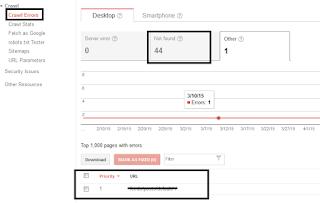 Tampilan link not found / rusak di google webmaster