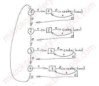 Graf algorytmu