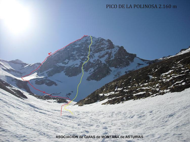 PICO DE LA POLINOSA 2.160 m