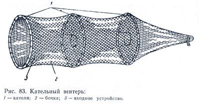 изготовление вентилей для рыбалки