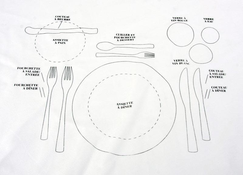 Set de table bonnes mani res - Les bonnes manieres a table en france ...
