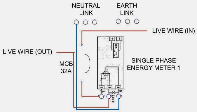 Wiring+diagram+for+Single+Phase+Energy+Meter+&+MCB+32A electricity theft detection metering system week 5 single phase energy meter wiring diagram at soozxer.org