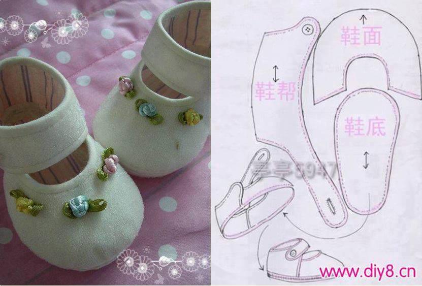 94c983c56 Estos son los patrones para unos zapatitos hechos con fieltro