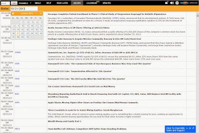 BenzingaPro архив новостей