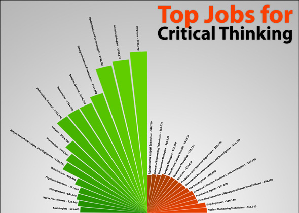 critical thinking syllabus high school Introduction to critical thinking - course syllabus  blackman high school follows rutherford county policy on the credit received for the work  introduction.