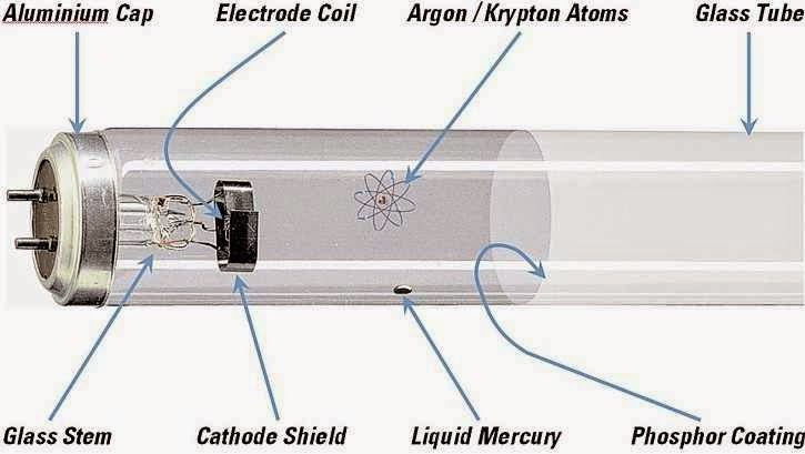 Construction of the Fluorescent Lamp ~ Electrical
