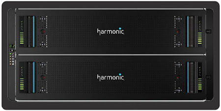 Harmonic Media Grid price