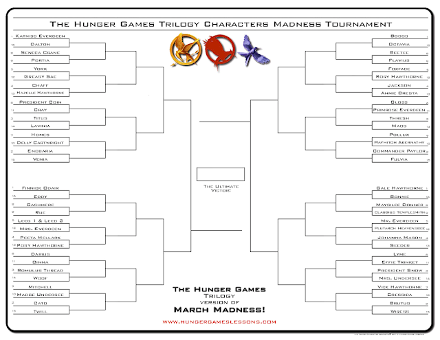 The Hunger Games Trilogy Tournament Bracket www.hungergameslessons.com