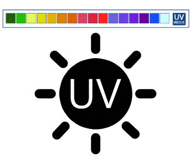 | #Radiação UV  |