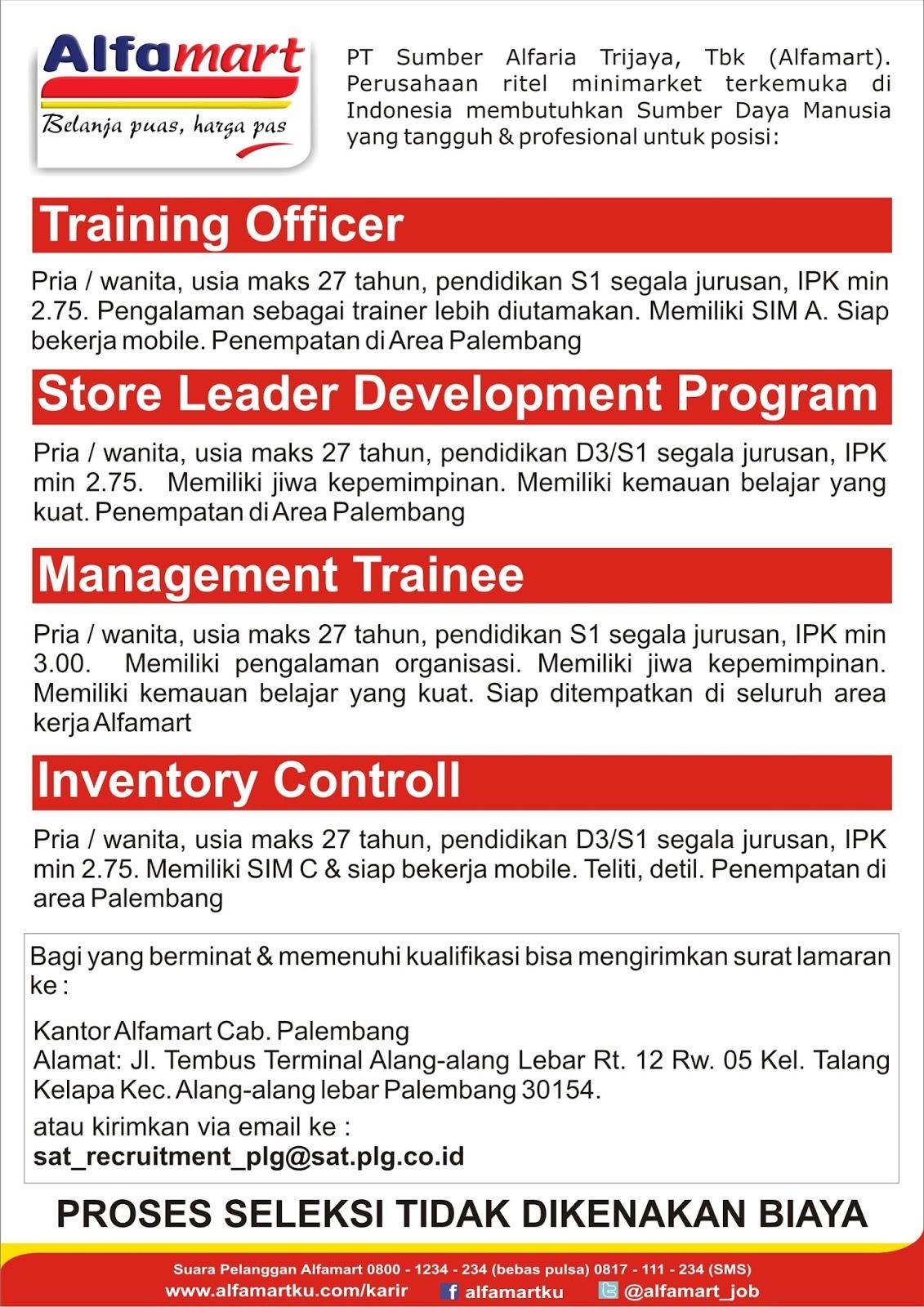 LOWONGAN ALFAMART: Lowongan Alfamart Palembang