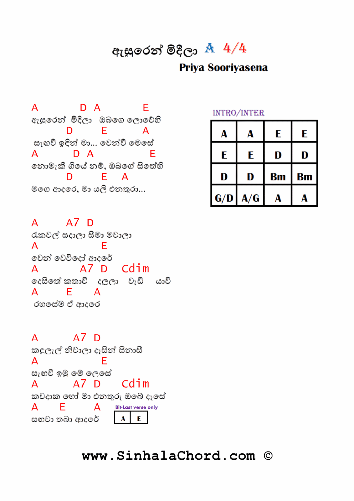 Lead Guitar Chords For Sinhala Songs images
