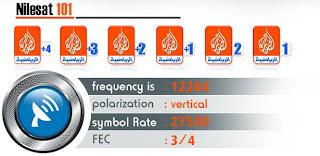 تردد قناة الجزيرة الرياضية الجديد