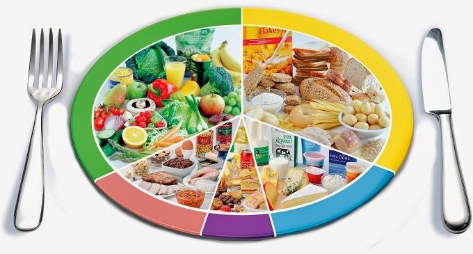 Consejos para dietas Saludables