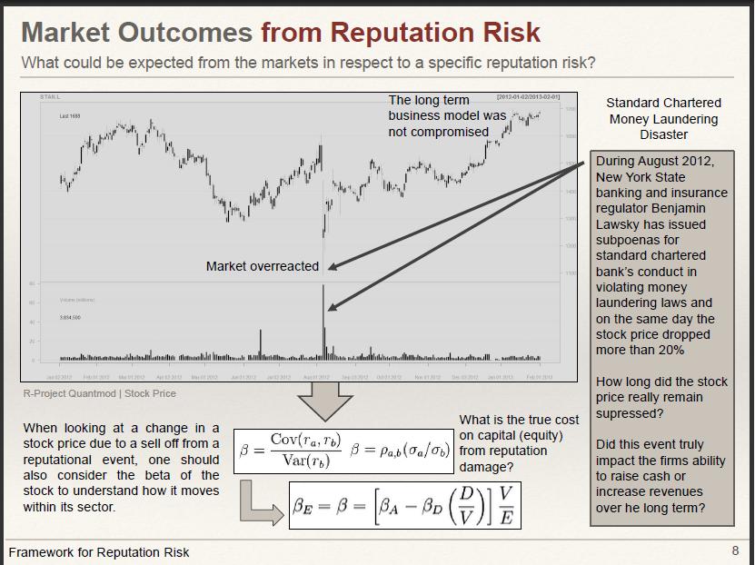 reputation+risk.PNG