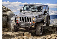 The Efficiency of 2018 Jeep Wrangler